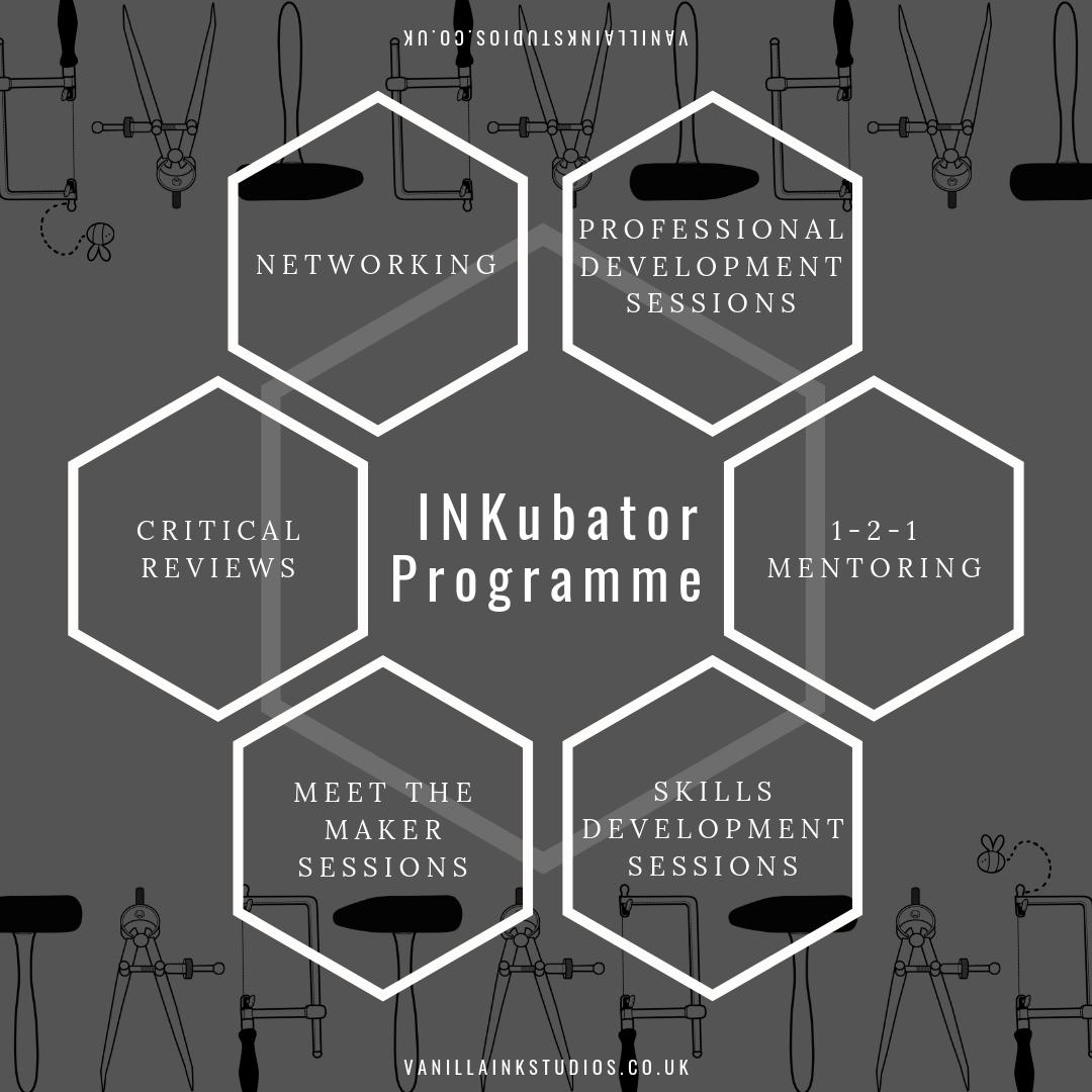 INKubator Programme for Jewellers