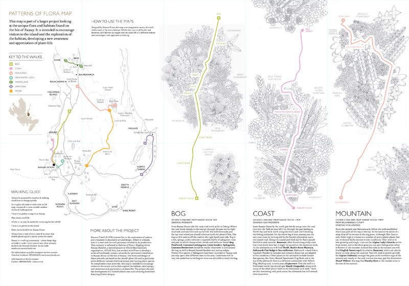 Patterns Of Flora | Mapping Seven Raasay Habitats - Map